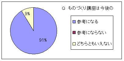 12-sankodo.JPG