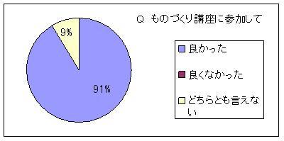 12-yosiasi.JPG