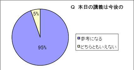 2-sankodo.JPG