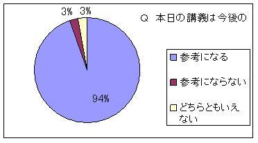 4-sankodo.JPG