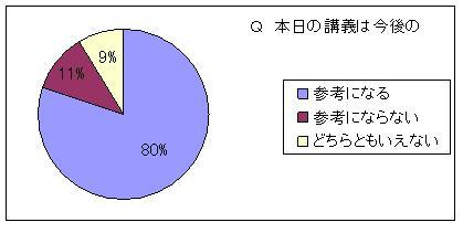 8-sankodo.JPG