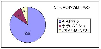 9-sankodo.JPG