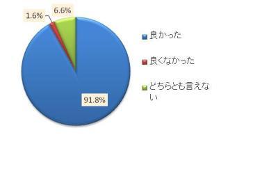 4-1.JPGのサムネール画像