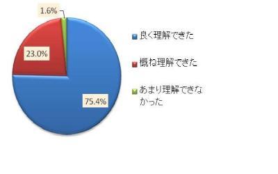 4-2.JPGのサムネール画像