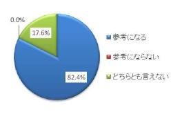 6kai3.JPGのサムネール画像