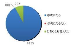 93.JPGのサムネール画像